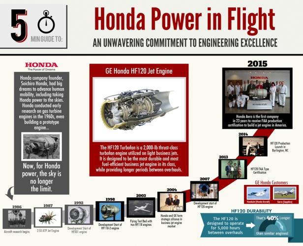 HF120_infographicFinal1.jpg