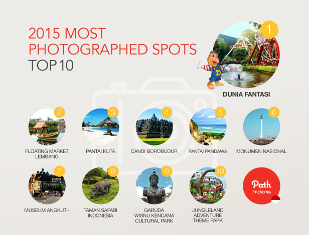 2015_trending report_ID_07Most photographed spots