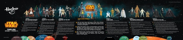 0 - Star-Wars-Toy-Timeline.jpg