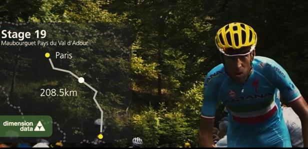 Tour-de-France-DiData