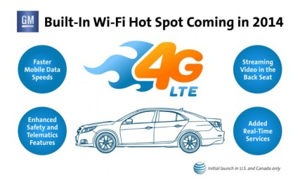 GM-ATT-4G-LTE-626x382