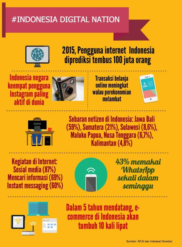 New Infographic