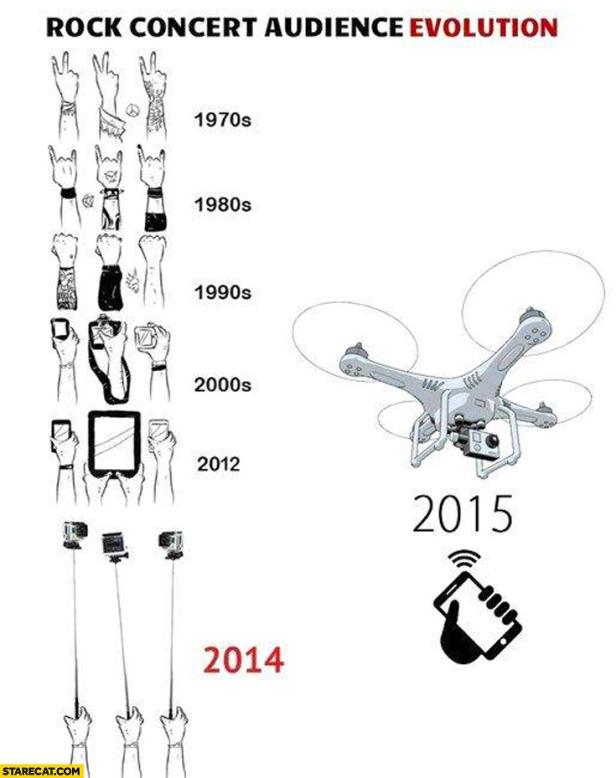 rock-concert-audience-evolution-phones-sticks-drones