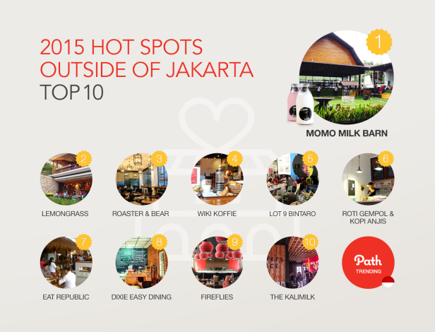 2015_trending report_ID_04Hot Spots Outside of Jakarta