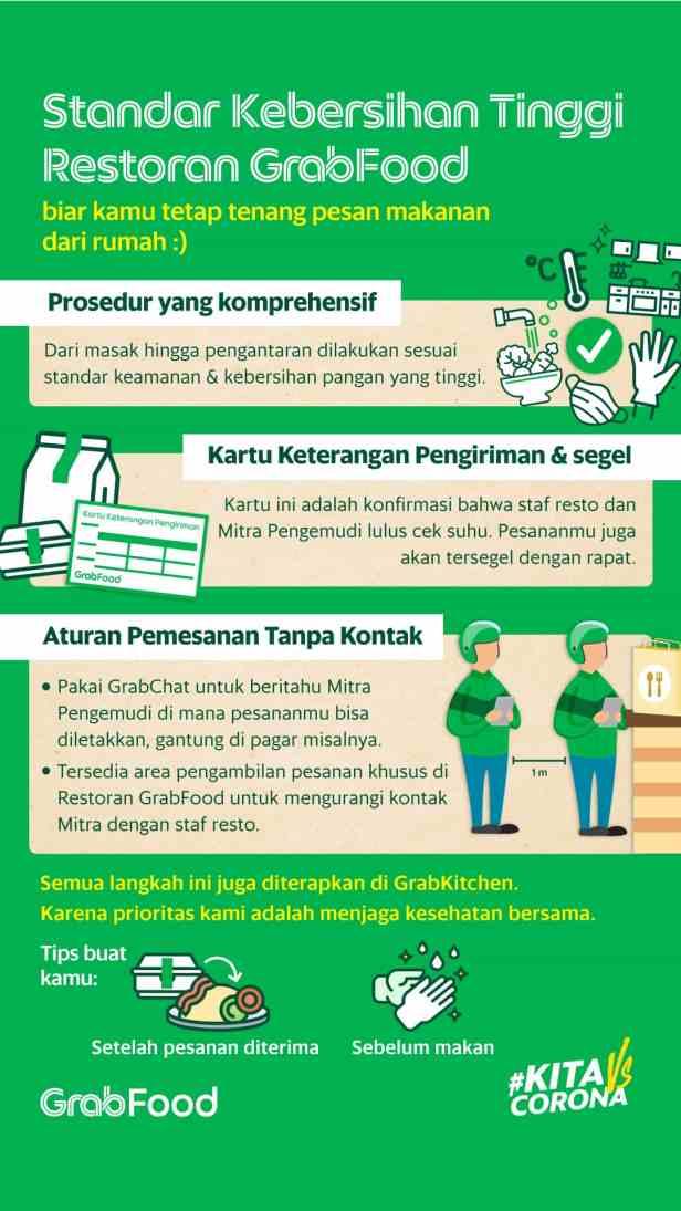 GrabFood infografik SOP Kebersihan